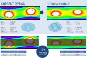 Uppdatering av NanoOptic® Precision Delivery Grid ™-teknologin